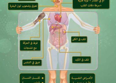 أضرار-تعاطي-الأمفيتامينات